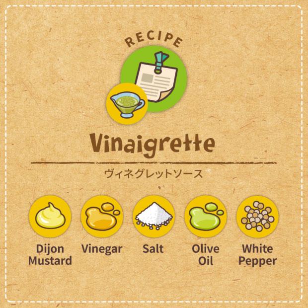 ヴィネグレットソースのレシピ