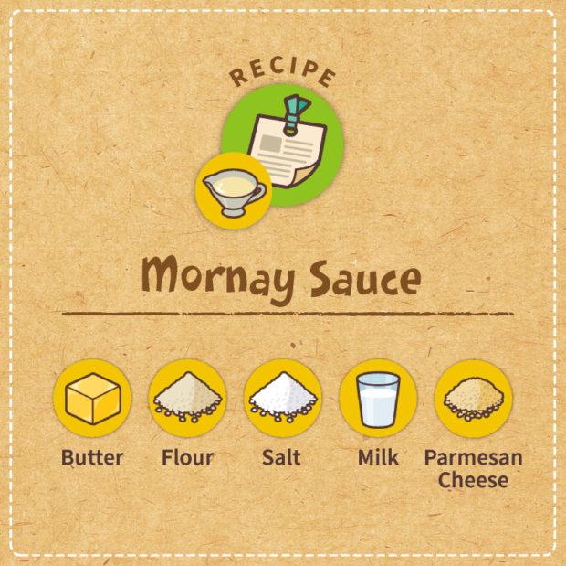 モルネーソースのレシピ