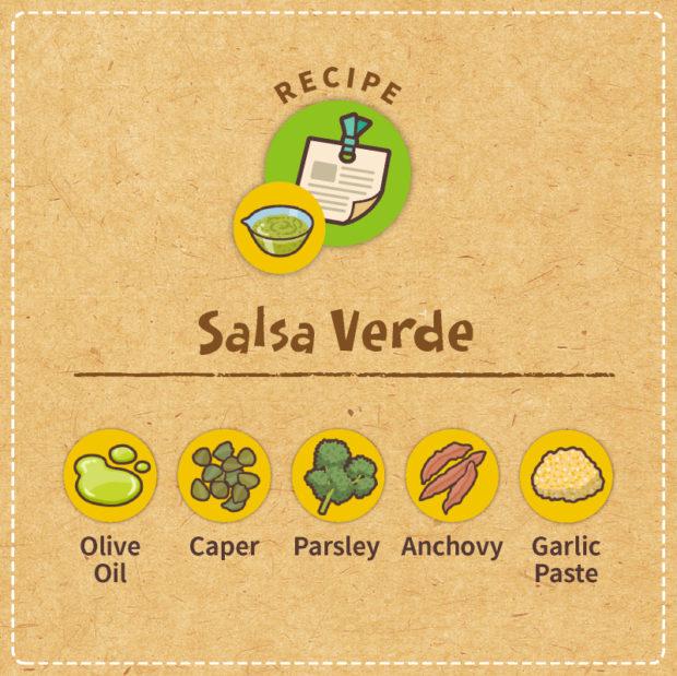 サルサベルデのレシピ